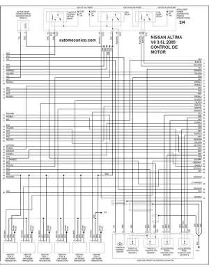 Nissan 2005 | Diagramas  Esquemas  Graphics | vehiculos  motores | mecanica automotriz