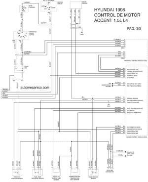 Hyundai 1998 | Diagramas  Esquemas  Graphics | vehiculos