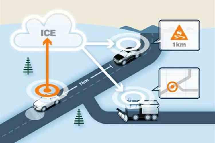 A conectividade promove alertas antecipados aos demais motoristas e ações pela operadora da via