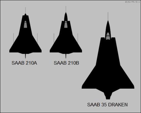Os aviões para provar o conceito em escala 7/10, e o Draken (Global Defense)