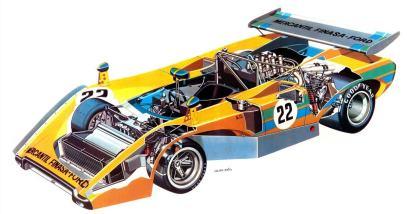 Avallone Ford, feito de um Lola T222