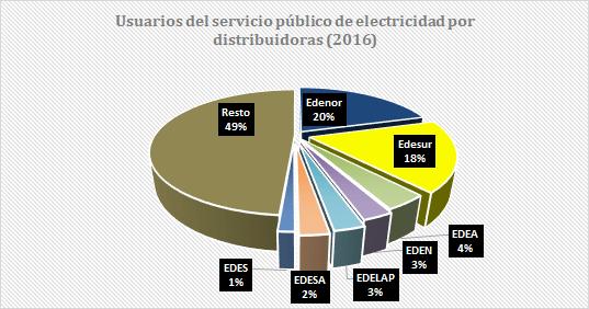 http://www.oetec.org/imagenes/otras/distribuidoras3.png