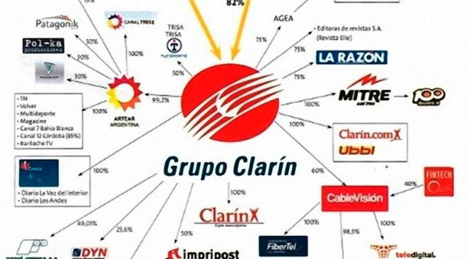 Resultado de imagen para el monopolio mediático