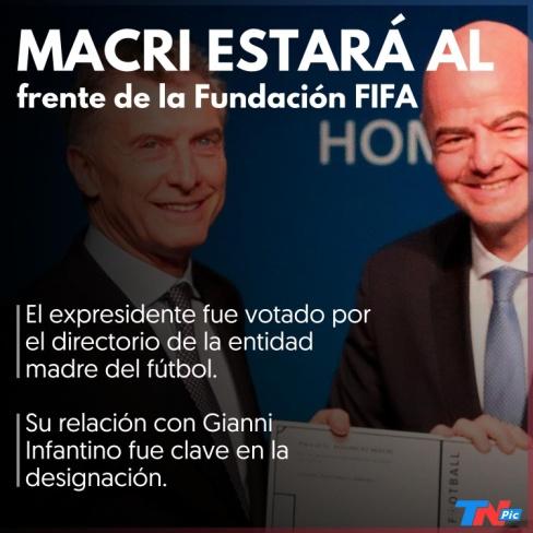 Resultado de imagen para Macri Fifa