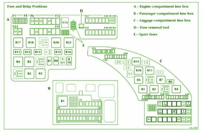 diagram 2002 jaguar s type trunk fuse box diagram full