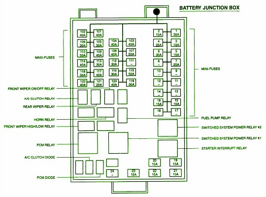 ford windstar se fuse diagram  wiring diagrams options god
