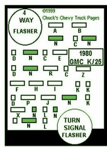 1980 Chevy Deluxe 30 Fuse Box Diagram – Auto Fuse Box Diagram
