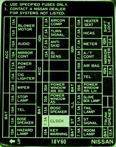 1996 nissan maxima fuse diagram  auto wiring diagrams van