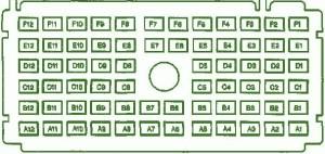 Auto Fuse Box Diagram – Car fuse box diagram, fuse panel map and layout