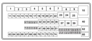 Ford ESeries E350 E350 (from 2015)  fuse box diagram  Auto Genius