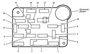 Ford FSeries F250 F250 Econoline  fuse box diagram (USA