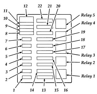bounder motorhome wiring diagram bounder motorhome oil