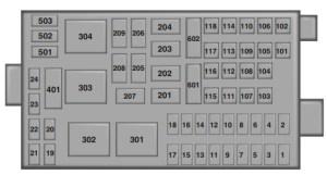 Ford FSeries F750 F750 (2015)  fuse box diagram  Auto