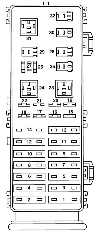 95 ford taurus fuse box diagram  save wiring diagrams bald