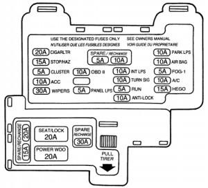 Ford Thunderbird (1989  1997)  fuse box diagram (USA version)  Auto Genius