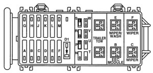 Ford Windstar (1994  1998)  fuse box diagram  Auto Genius