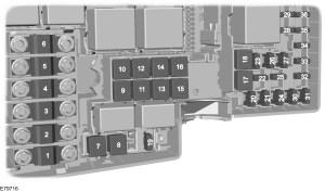 Ford CMAX mk1 (2003  2010)  fuse box diagram (EU