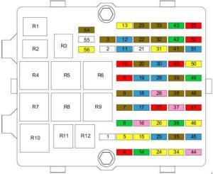 Ford Fusion (2002  2012)  fuse box diagram (Europe