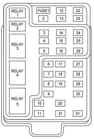 Lincoln Blackwood (2002)  fuse box diagram  Auto Genius