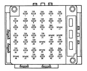 Lincoln Continental mk9 (1996  1998)  fuse box diagram