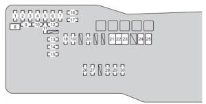 Toyota IQ (2008  2015)  fuse box diagram  Auto Genius