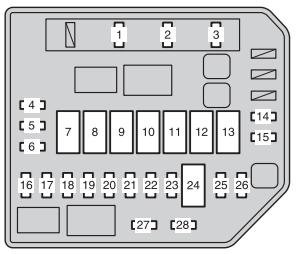 Toyota Urban Cruiser (2008  2015)  fuse box diagram