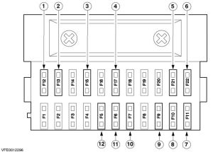 Ford Bantam (2002 2011)  fuse box diagram  Auto Genius