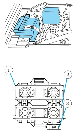 Lincoln Navigator (1999  2002)  fuse box diagram  Auto