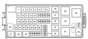 Lincoln MKZ (2005  2010)  fuse box diagram  Auto Genius
