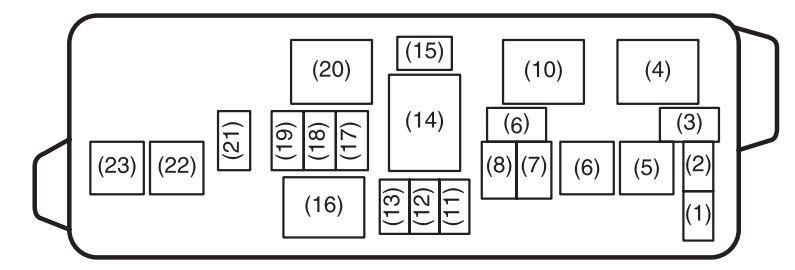 Suzuki alto 800 fuse box engine compartment?resize=665%2C226 maruti alto lxi wiring diagram wiring diagram maruti alto lxi fuse box diagram at bayanpartner.co