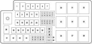 Lincoln MKS (2008  2012)  fuse box diagram  Auto Genius