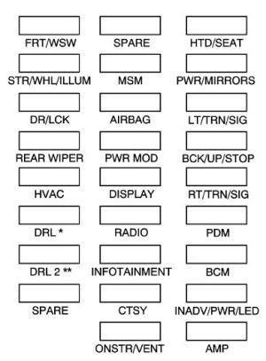 Buick Enclave (2008  2009)  fuse box diagram  Auto Genius