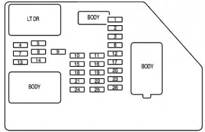 Chevrolet Avalanche (2008)  fuse box diagram  Auto Genius
