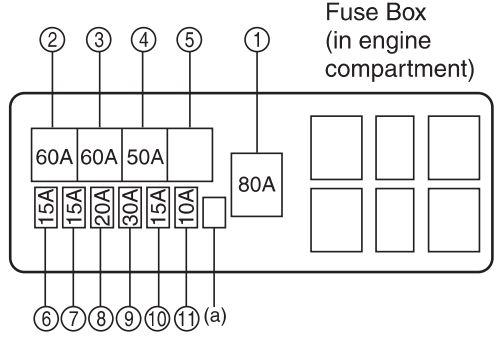 find suzuki wagon r fuse box   wiring diagram suzuki wagon r fuse box location find suzuki wagon r fuse box