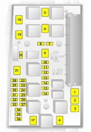 Vaxuhall Zafira B (2005  2015)  fuse box diagram  Auto