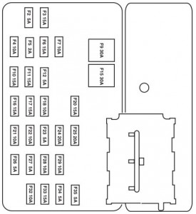 Mercury Mariner Hybrid (2006  2010)  fuse box diagram  Auto Genius