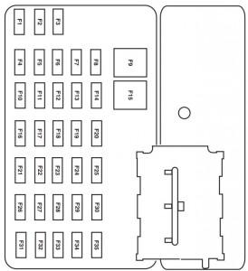 Mercury Mariner (2006  2010)  fuse box diagram  Auto Genius