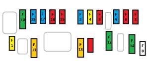 Citroen C4 Picasso mk1 (2006  2013)  fuse box diagram  Auto Genius