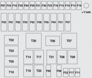 Fiat 500 (2010  2014)  fuse box diagram  Auto Genius