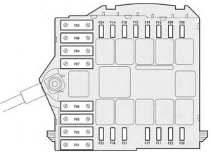 Fiat Croma (2007  2009)  fuse box diagram  Auto Genius