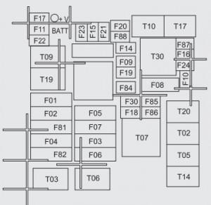 Fiat Doblo mk2 (od 2009 roku)  bezpiecznik schemat  Auto Genius