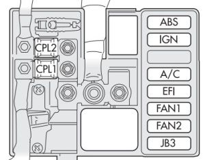 Alfa Romeo 147 FL (2005  2010)  fuse box diagram  Auto