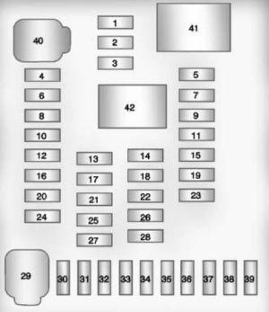Chevrolet Equinox mk2 (2010  2015)  fuse box diagram