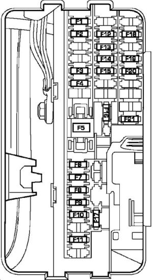 Chrysler Aspen (2006  2009)  fuse box diagram  Auto Genius