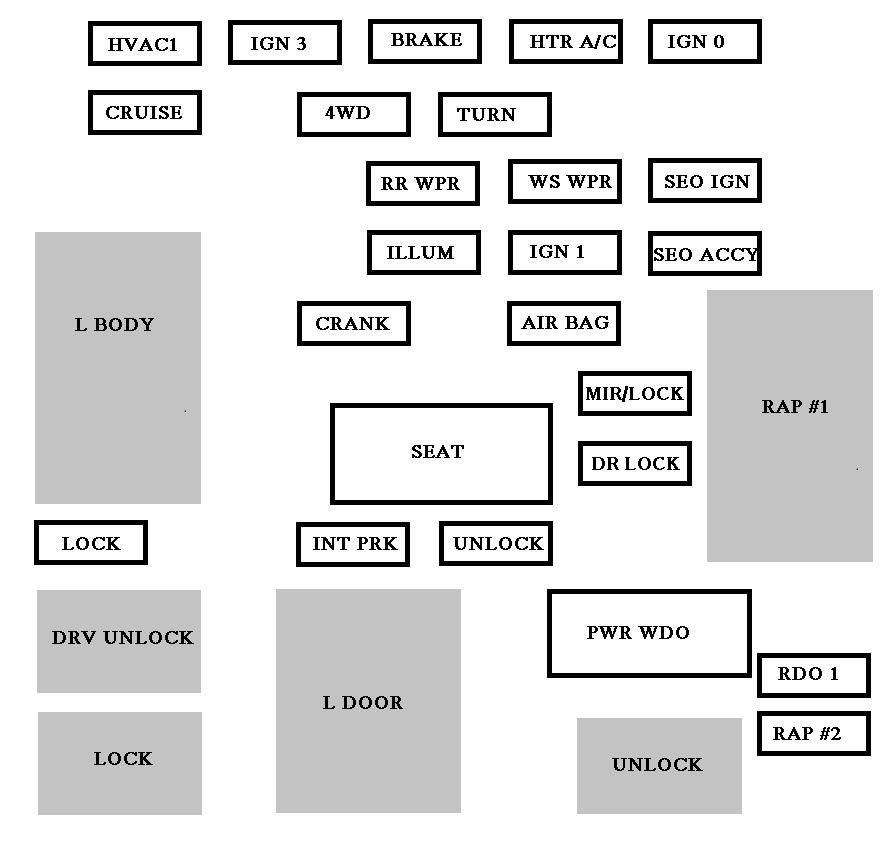 2001 Silverado Interior Fuse Box Diagram   Psoriasisguru