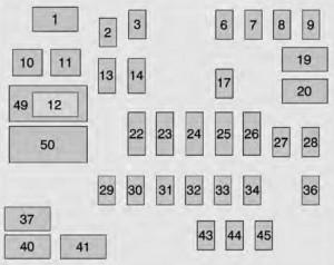 Chevrolet Silverado mk3 (Third Generation) 2014  2015  fuse box diagram  Auto Genius