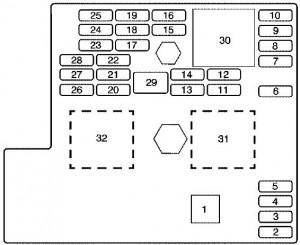 Chevrolet Cobalt (2004  2011)  fuse box diagram  Auto Genius