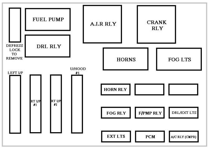 impala fuse box 1 fan  center wiring diagram rubexternal
