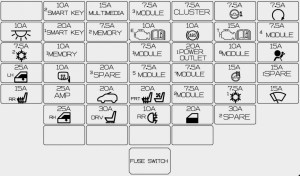 KIA Carens (RD; from 2013)  fuse box diagram  Auto Genius