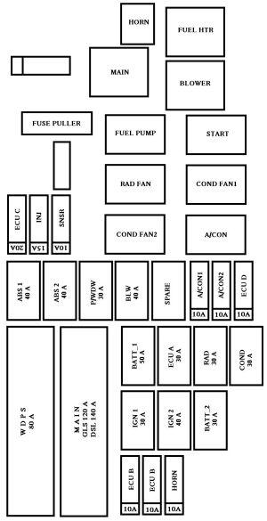 Kia Rio (2010  2011)  fuse box diagram  Auto Genius